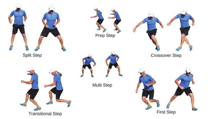Pickleball step movements
